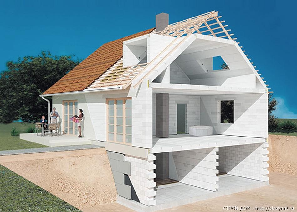 Строительство дом из газобетона своими руками